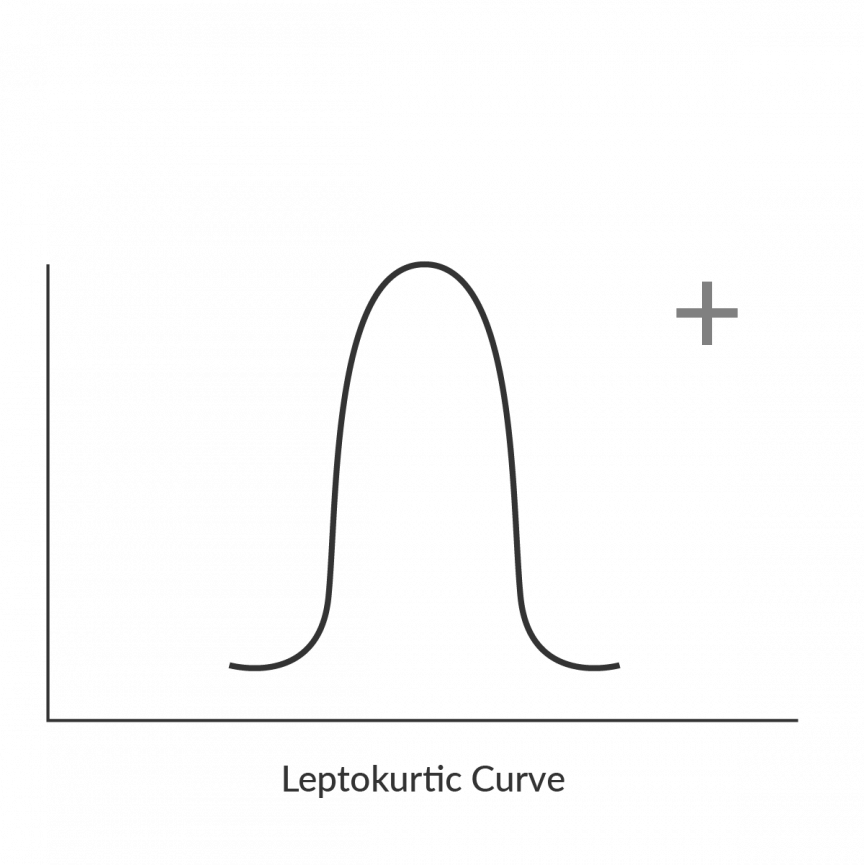 Kurtosis light-tailed distribution