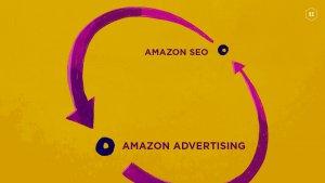 Amazon SEO Advertising