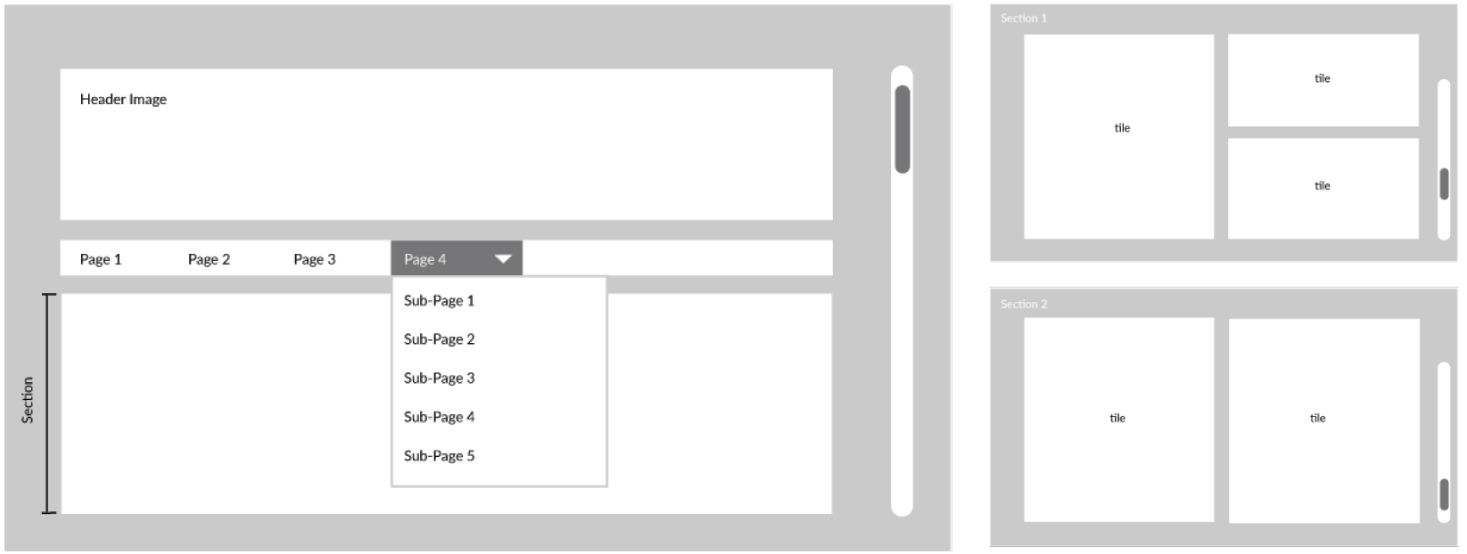Amazon Brand Store Modules