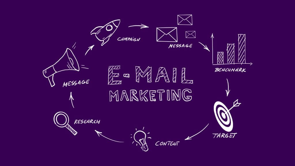 Email marketing for Amazon