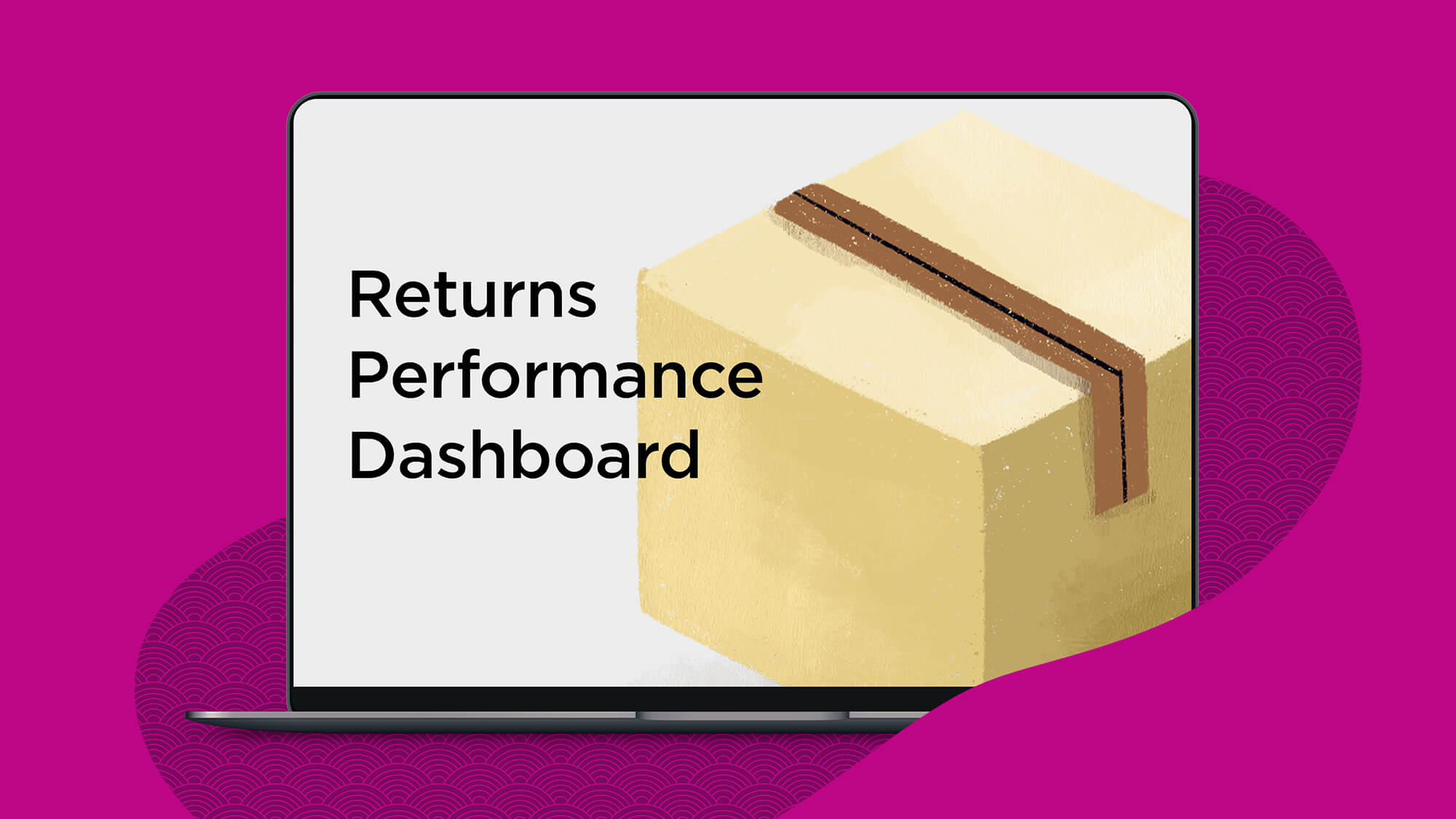 Amazon Returns Performance Dashboard