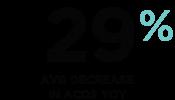 stats-29